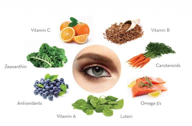 Fundamental Eye Health Foods For Better Eyesight